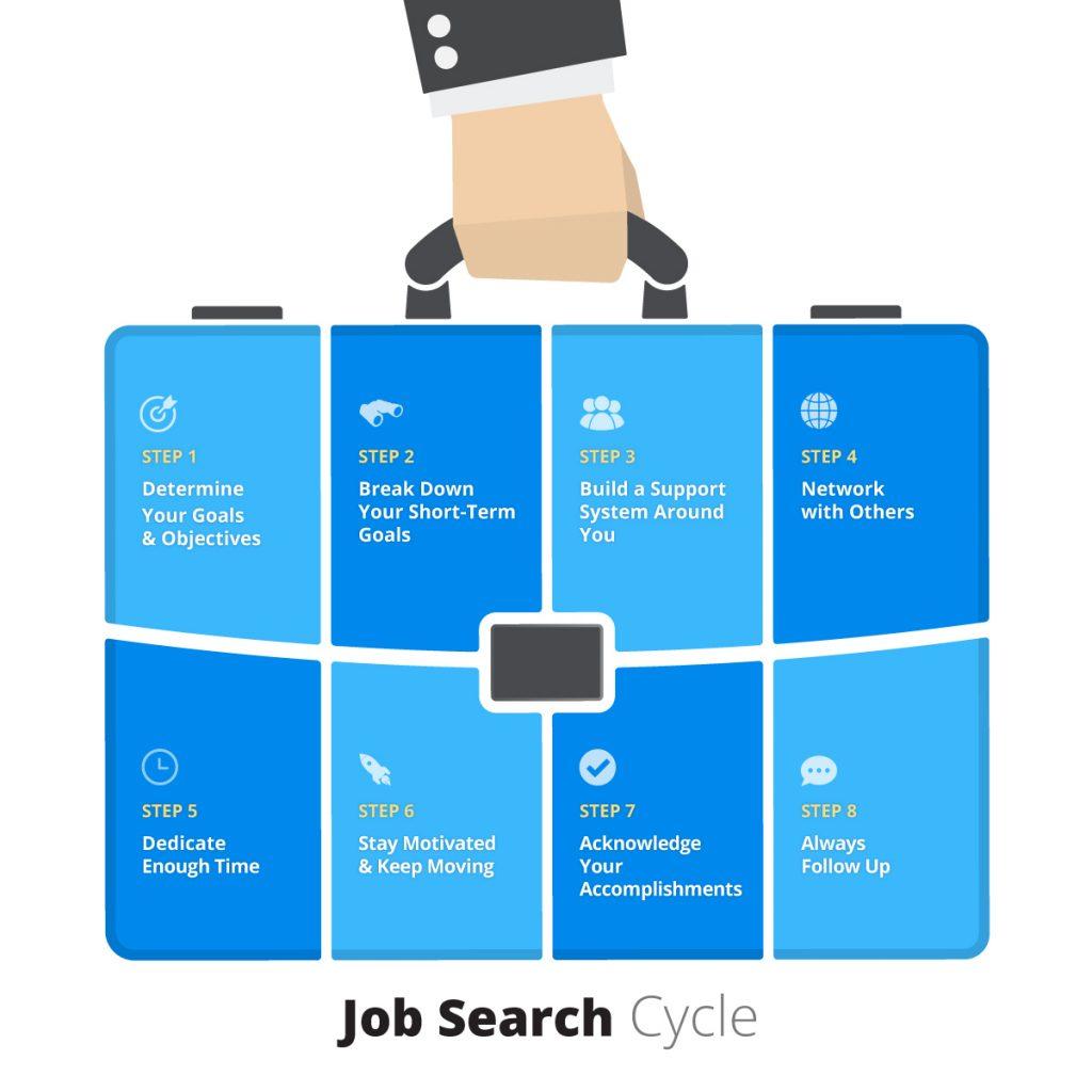 Job Search Graphic